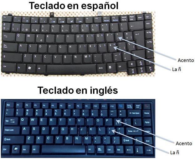 teclados en ingles